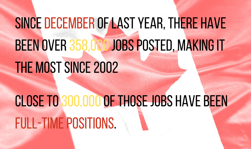 Canadian Economy Beats Expectations as Jobs and Wages Soar 1