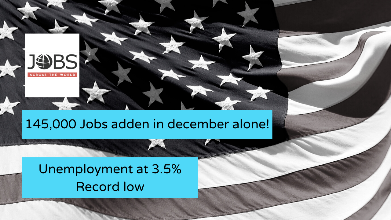 US Employment Soared by 2.1 Million New Positions During 2019 1